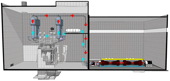 Cutaway view from a CANDU nuclear power plant indicating where the steam system is located.
